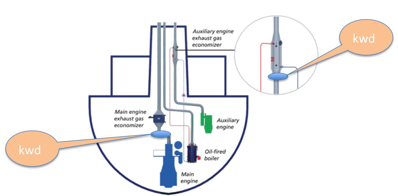 Washing Of Ships Engine Generators Economizers Sextant Exhaust Diagram